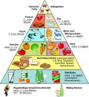 Obst und Gemüse - ein bunte Rohkostbuffet